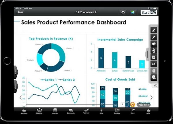 BoardPAC sales performance dashboard