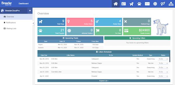 Breeder Cloud Pro dashboard