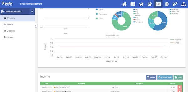 Breeder Cloud Pro financial management