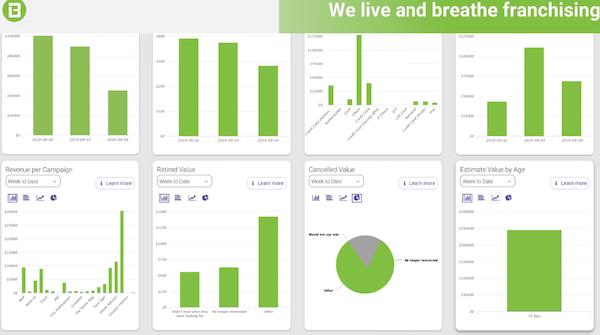 BPro franchise management hub screenshot