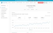 Business KPI's