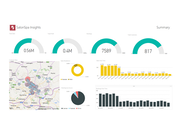 Salon Tracker insights