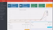 Phonexa Call Logic dashboard publisher summary
