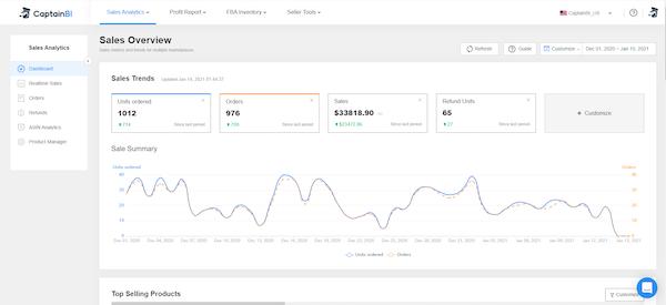 Captain BI sales analytics tool