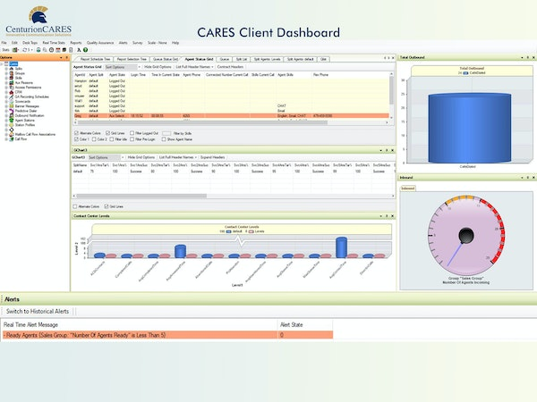 CARES Dashboard