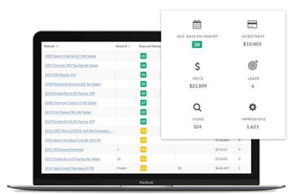 Carsforsale.com inventory analytics screenshot