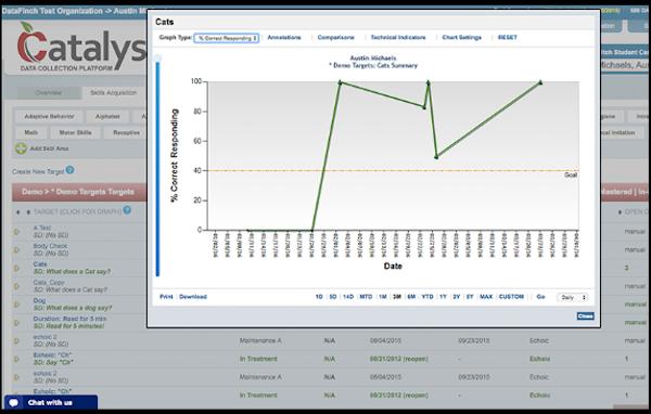 Catalyst data visualization