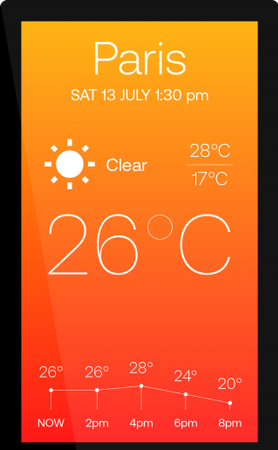 Cenareo weather display screenshot
