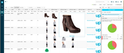 Productsup centralized product data view