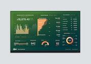 Databox - Charts