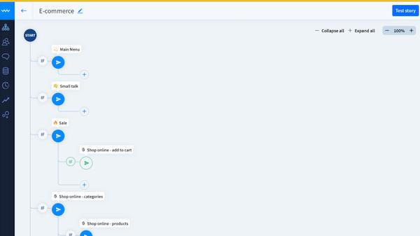 ChatBot chat scenario logic