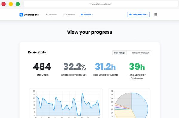 ChatCreate view progress