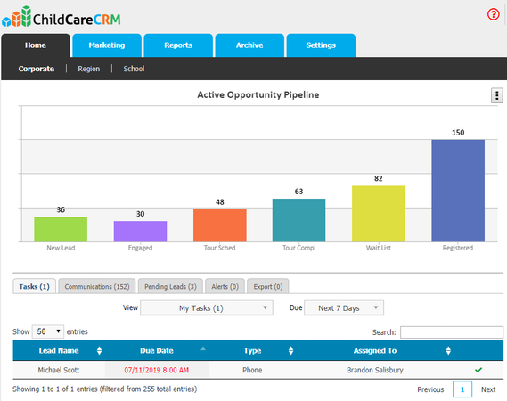 ChildCare CRM active opportunity pipeline