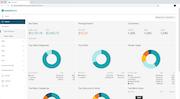 TouchBistro Cloud Report