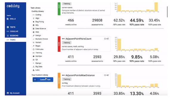 Codility task creation screenshot
