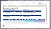 Community dashboard report