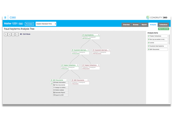 Discover360 analysis tree