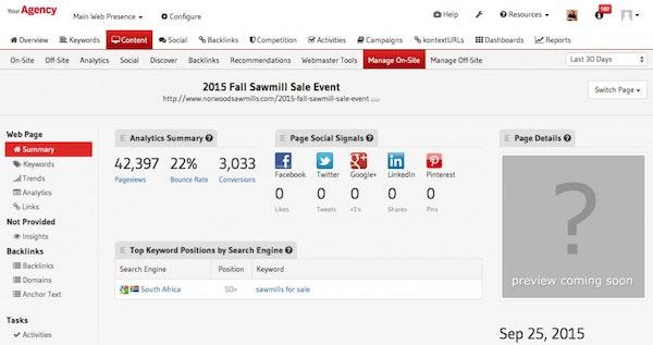Content level metrics
