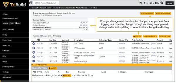 TriBuild Construction Management contract page screenshot.