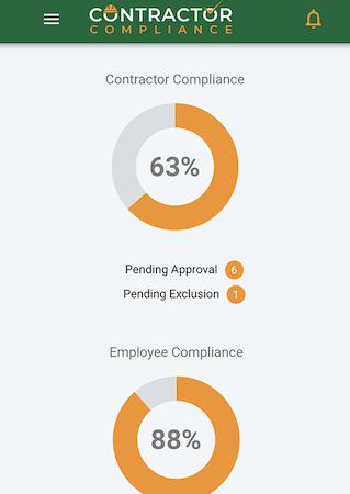 Contractor Compliance compliance levels