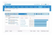 Coupa Contract Management contracts repository