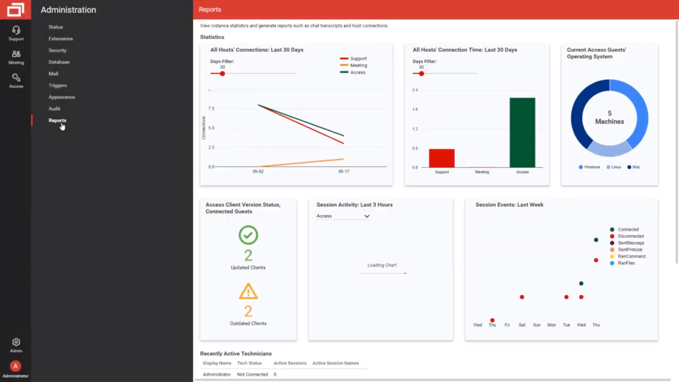 ConnectWise Control - ConnectWise Control reports