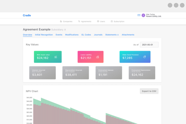 Cradle accounting overview