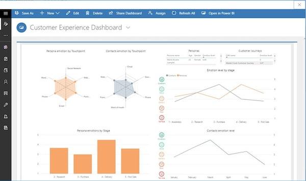 CEMantica customer experience dashboard