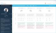 CEMantica customer journey profile