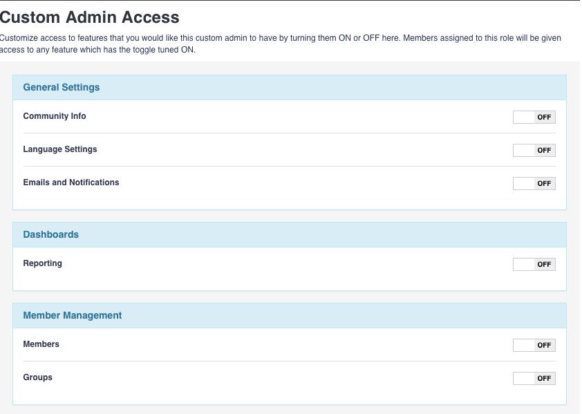 Custom admin access