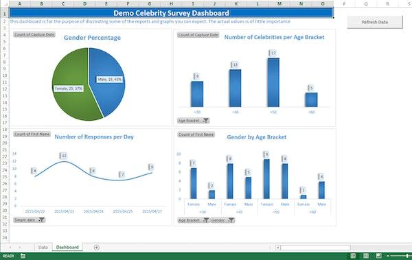 Custom survey report