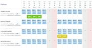 HRnest custom timetables