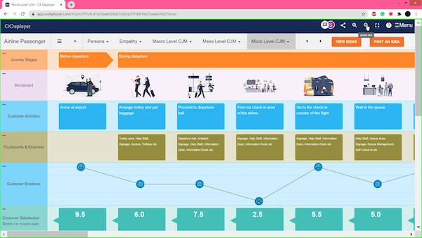 CXDeployer customer journey maps
