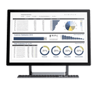 CXO summary reporting