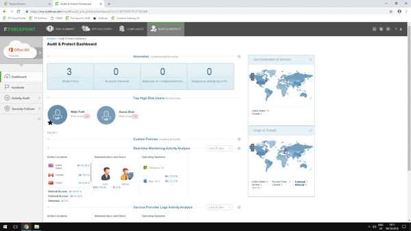 Forcepoint Web Security dashboard