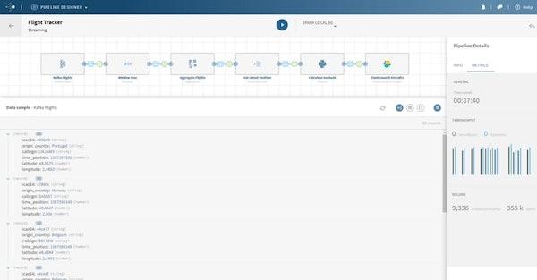 Talend Data Fabric pipeline details