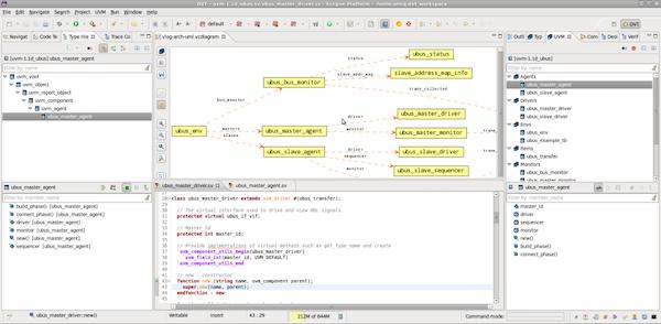 DVT Eclipse IDE universal verification methodology (UVM)