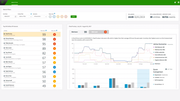 Forcepoint Web Security analytics
