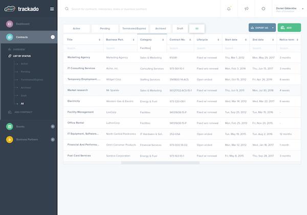 Trackado categories