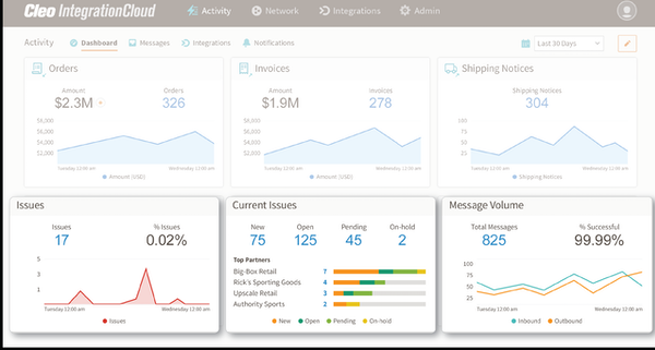 Cleo Integration Cloud dashboard
