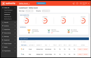 Safesite dashboard
