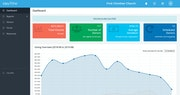 easyTithe giving dashboard