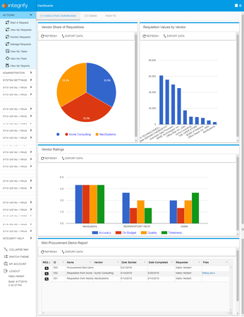 Integrify Dashboard with Reporting