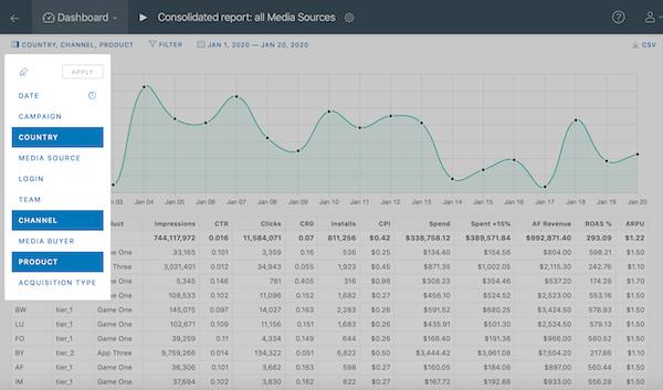 JustControl.it metrics