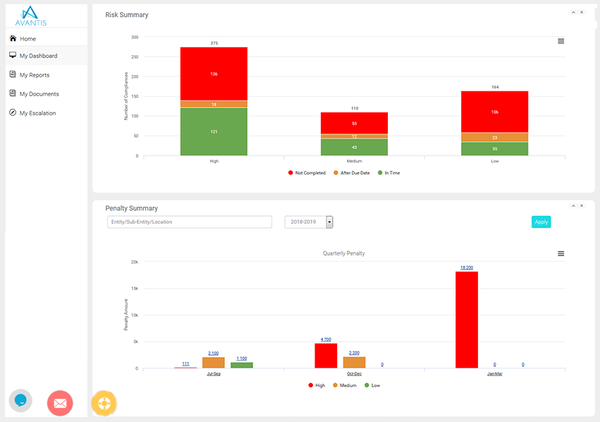 Avacom risk and penalty data screenshot