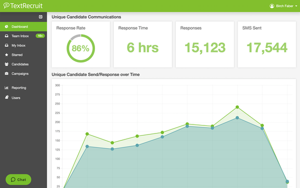 TextRecruit dashboard screenshot.