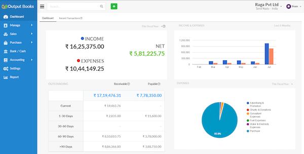 Output Books dashboard screenshot