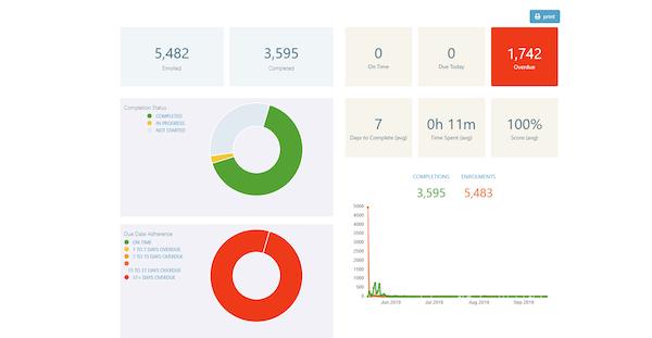 ThinkingCap dashboard