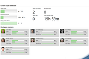 Eylean Board dashboard screenshot