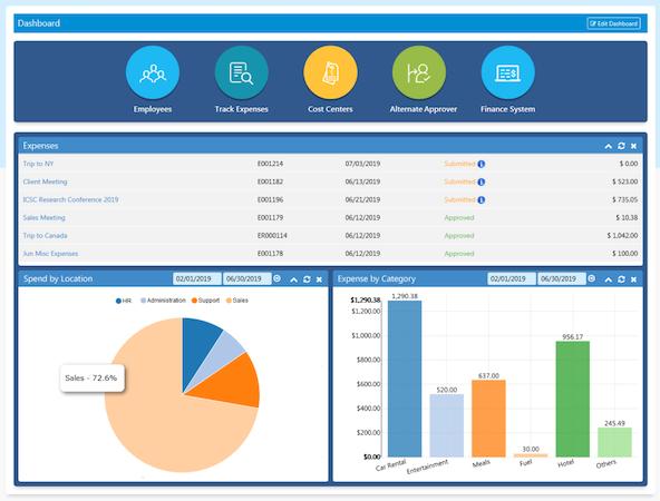 SutiExpense dashboard screenshot